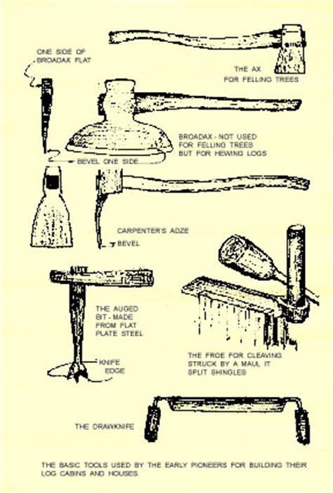 tools for building a log cabin in a log home