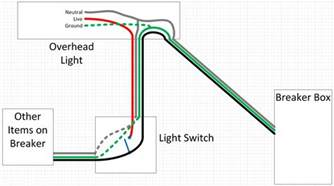 how do you wire a light fixture electrical how can i replace a light fixture home