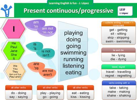 pattern present simple english intermediate i u6 will going to simple present