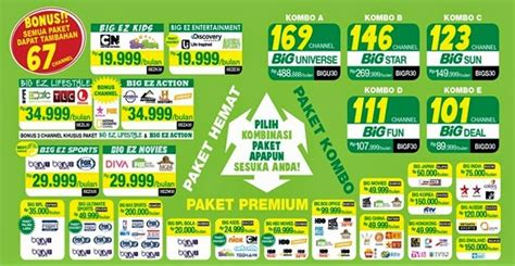 Harga Voucher Paket Matrix Garuda channel big tv matrix garuda bulan juni 2018 tag
