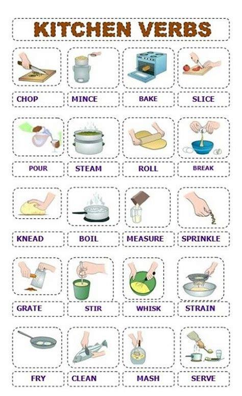 Esl Kitchen Vocabulary by Kitchen Vocabulary On Kitchen Utensils