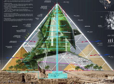 Blueprints For New Homes bio pyramid turns egypt s ancient pyramids into a gigantic