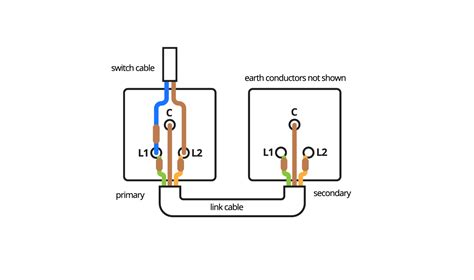 two lights one switch wiring diagram uk choice image