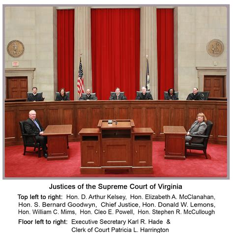 Va Judiciary Search Courts Va Driverlayer Search Engine