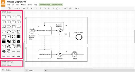 bpmn diagram tools free bpmn tutorial start guide to business process model