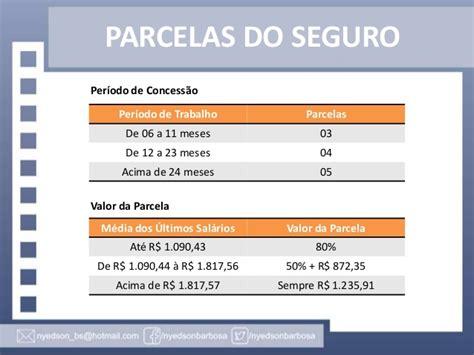 seguro desemprego 2016 tabela como calcular e direitos como calcular seguro desemprego valor das parcelas 2016