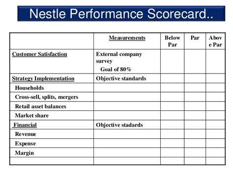 sample of management report for nestle Nestle has an open culture & upward communication particularly in case of grievance, redressal is encouraged work and life stability is given substance, as illustrated in the nestle human resource policy document 'nestle family' annual events are organized by their hr department and employees along with their families are invited strong.