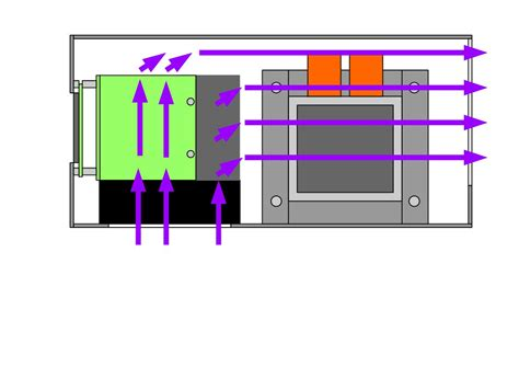 bench power supply design diy scalable bench power supply design page 4
