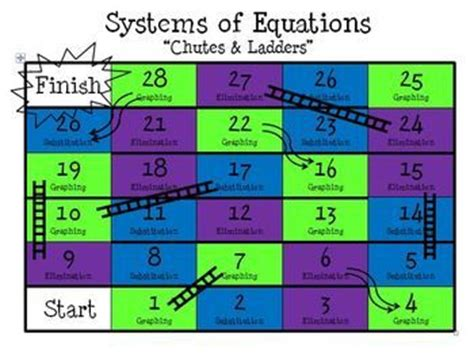 printable games for solving equations review games linear system and systems of equations on