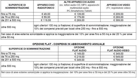 sede siae tariffa siae agevolata per la musica live il mercoled 236