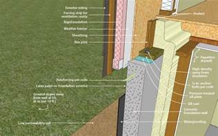 best way to insulate concrete basement walls doe building foundations section 2 2 concrete wall interior foam