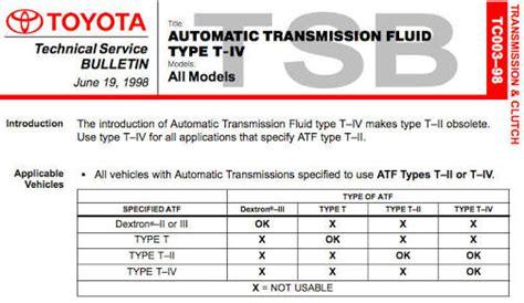 transmission fluid   sale autos nigeria