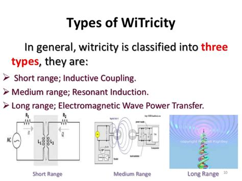inductive coupling pdf inductive coupling principle 28 images wireless power transmission dileep witricity