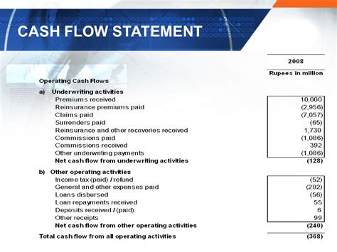 sle cash flow statement download financial statements of general insurance companies ppt