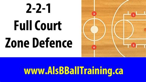 2 In 1 Basketball 2 2 1 zone press court basketball defense