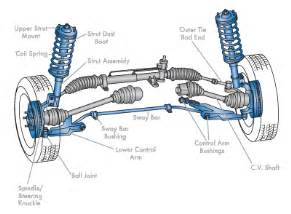 Car Struts Importance Suspension