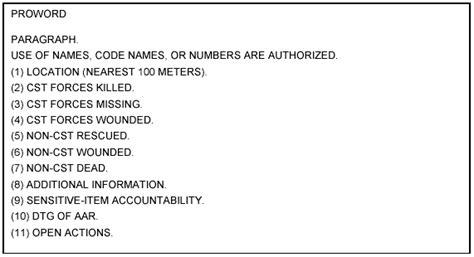 fm 3 11 22 appendix e reporting