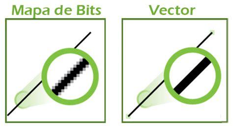 imagenes vectoriales mapa bits diferencias 191 c 243 mo se crea una imagen digital