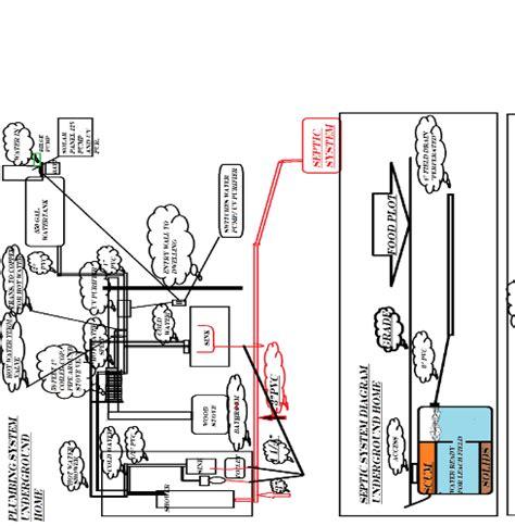 Plumbing Diagram by Bathroom Plumbing Diagram Free Engine Image