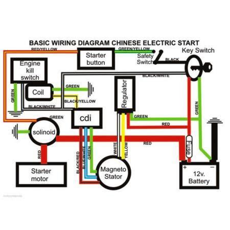 complete electrics atv 50cc 70cc 110cc 125cc coil