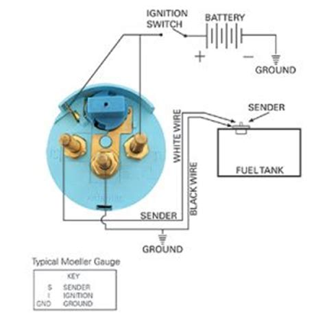 moeller fuel wiring diagram boat light wiring
