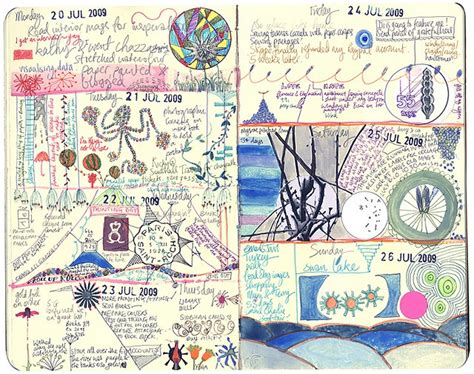 doodle name joanna 17 best images about doodles sketches on