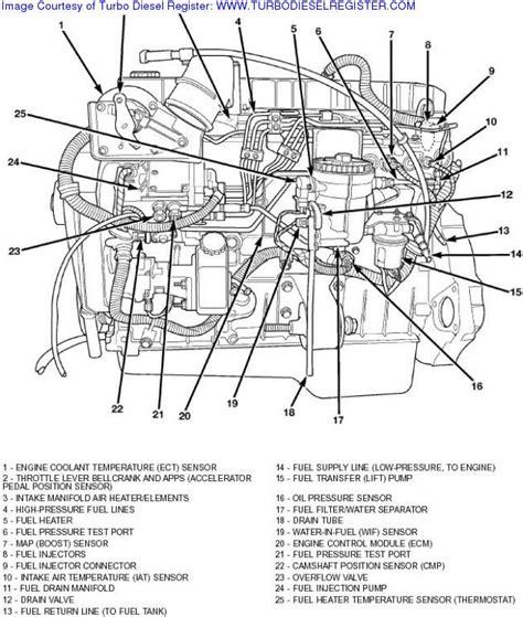 5 9 cummins engine diagram diagrams dodge cummins diesel forum