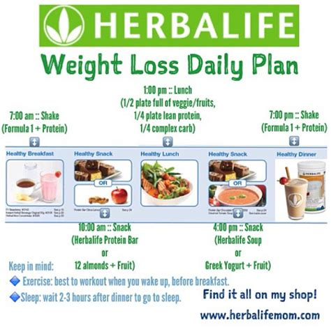 Positive Weight Loss Results Eat Clean Follow Your