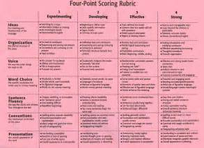 Sample Expository Essay 7th Grade 7th Grade Staar Expository Rubric 2015