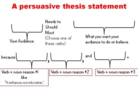 templates for thesis statements writing a lab report in