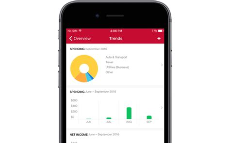 mobile app for quicken budgeting app for iphone 174 174 or android devices