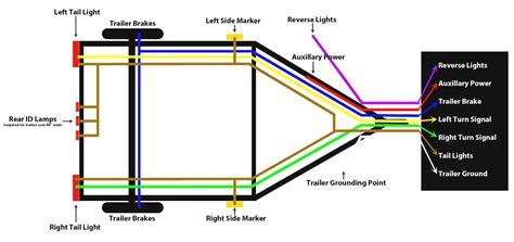 trailer lights wiring diagram   sample