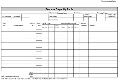 Standard Work Excel Template by 9 Best Images Of Time Study Worksheet Time Management