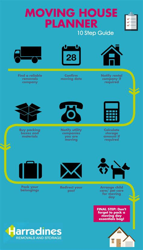 house planner moving house planner infographic