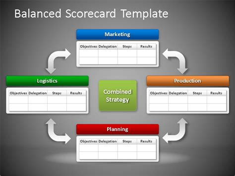 balanced scorecard ppt driverlayer search engine