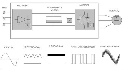 fungsi transistor pada inverter fungsi transistor inverter 28 images fungsi transistor igbt 28 images edukreasi elektronika