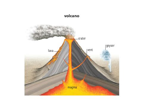 lava meaning lava noun definition pictures pronunciation and usage