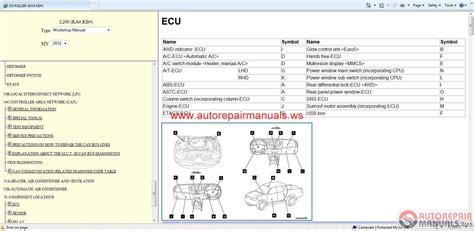free car repair manuals 1989 mitsubishi mirage electronic throttle control mitsubishi l200 2012 workshop manual auto repair manual