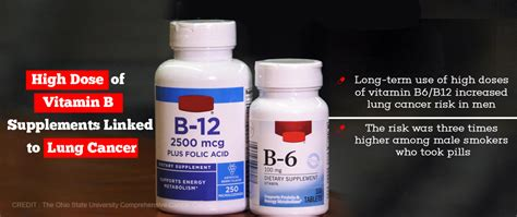 b supplements lung cancer high dose vitamin b supplements can increase risk of lung