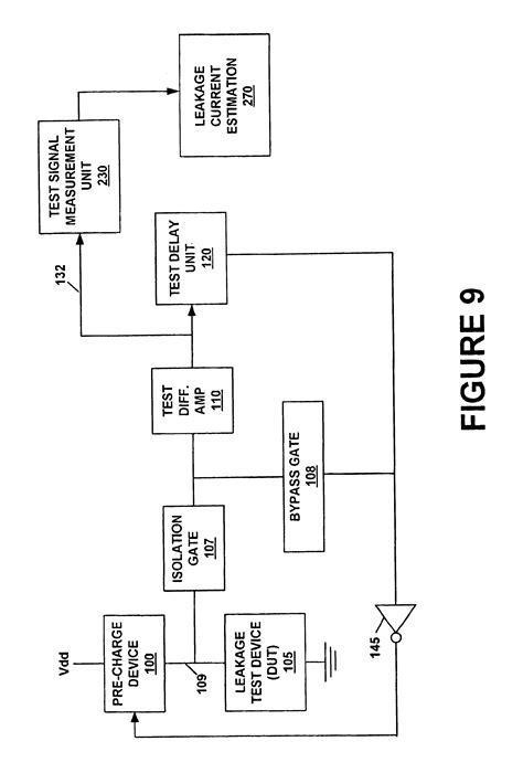 germanium transistor leakage test transistor leakage current 28 images transistor gate leakage 28 images leakage speed