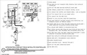 bird controllers wiring diagram get free image about wiring diagram