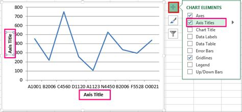 Excel Format X Axis Labels | how to add axis label to chart in excel