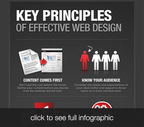 web layout principles 17 best images about graphic design on pinterest