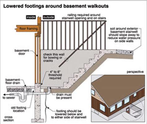 walkout basement construction basement walkouts the ashi reporter inspection news