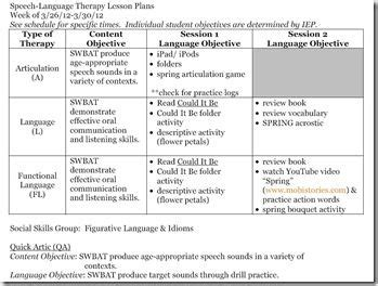 slp lesson plan template lesson plans speech lesson plan banks