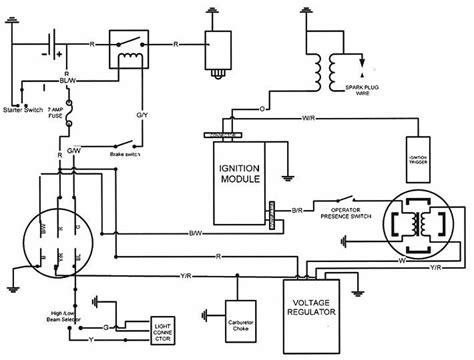 kazuma 90 wiring diagram kazuma 4 wheeler wire diagram