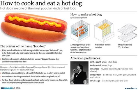 how to bake dogs how to cook and eat a ideas