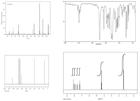 proton nmr practice problems 12 08 1 proton nmr practice problems chemistry libretexts