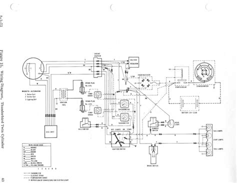 chaparral boat wiring diagram chaparral get free image about wiring diagram