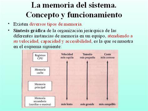 la memoria de los la memoria del sistema concepto y funcionamiento monografias com